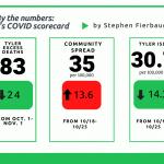 newnew-scorecard-1